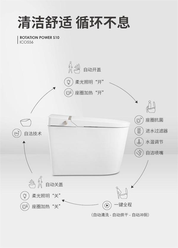 卫浴十大品牌浪鲸智能马桶助力健康舒适生活